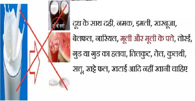 विरुद्ध आहार Virudh Aahar